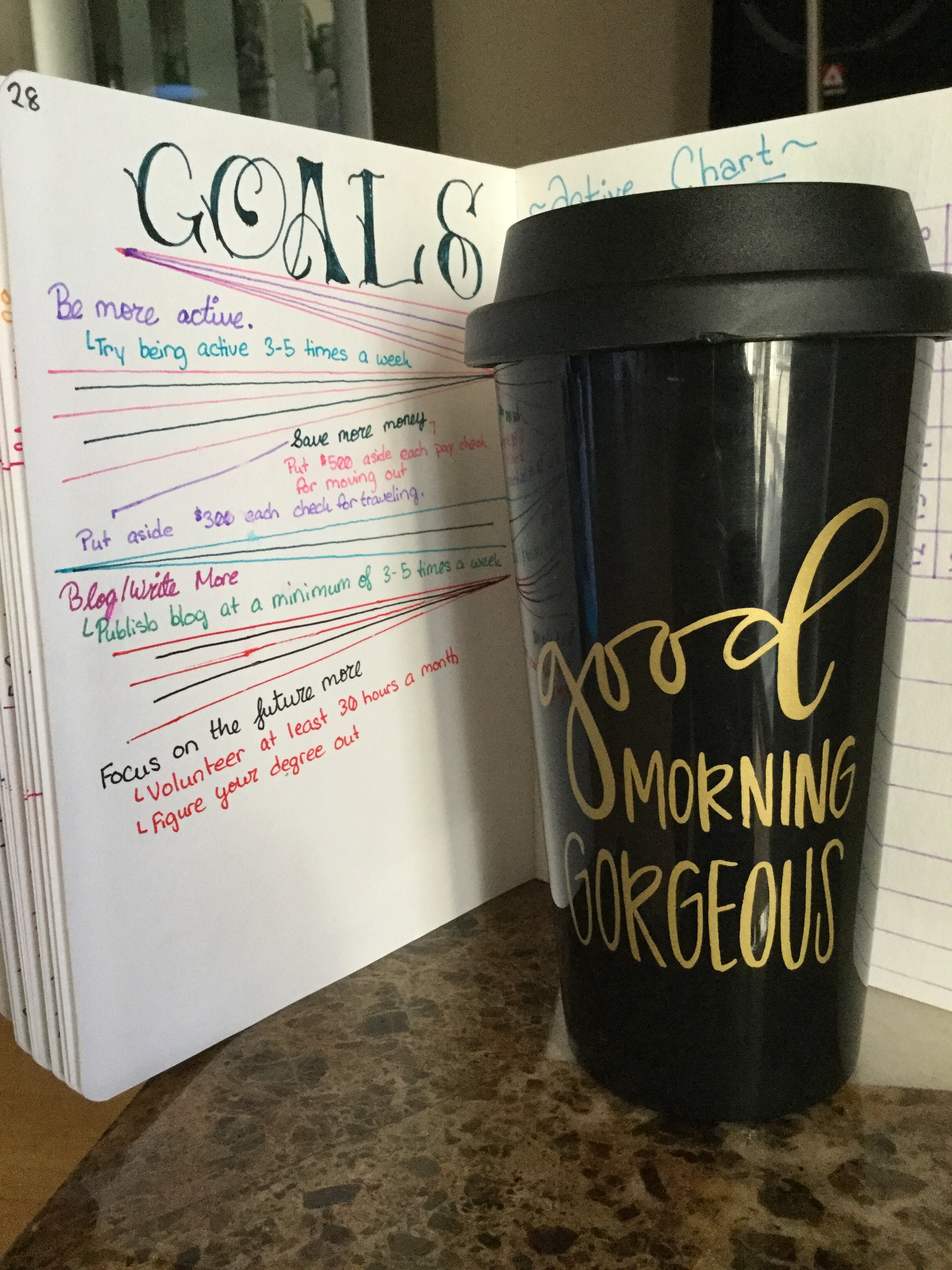 "The ""Goals"" page of my bullet journal, along with my ""Good morning, Gorgeous"" cup"