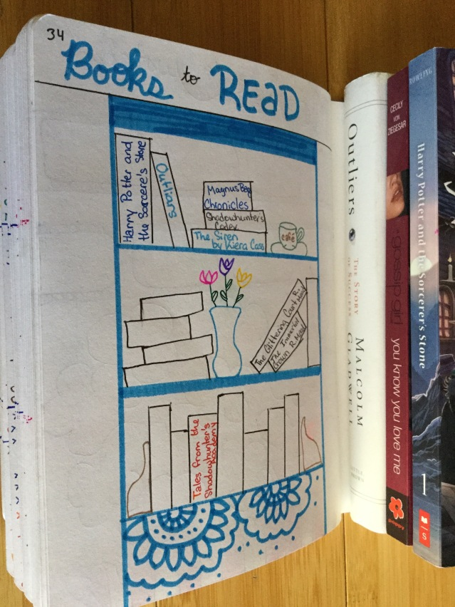 "My ""Books To Read"" page in my bullet journal"
